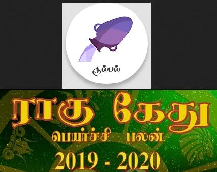 Kumbam Rahu Ketu palan 2019