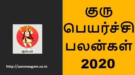 Kumbam Guru Peyarchi 2020-21